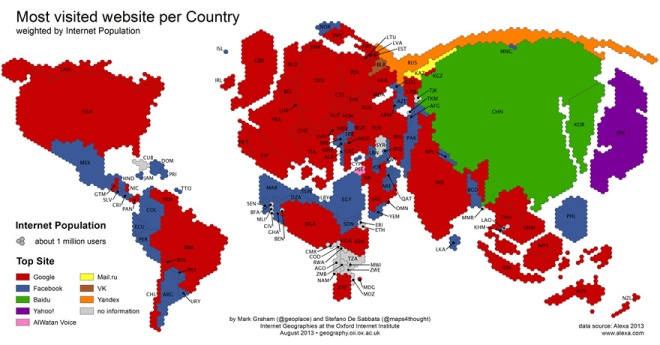 ages-of-internet-empire-5